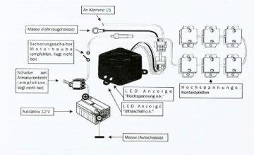 K&K 85121 Marderschutz M4500 -