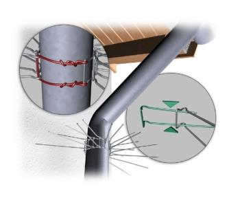 Marder Dachboden Schutz